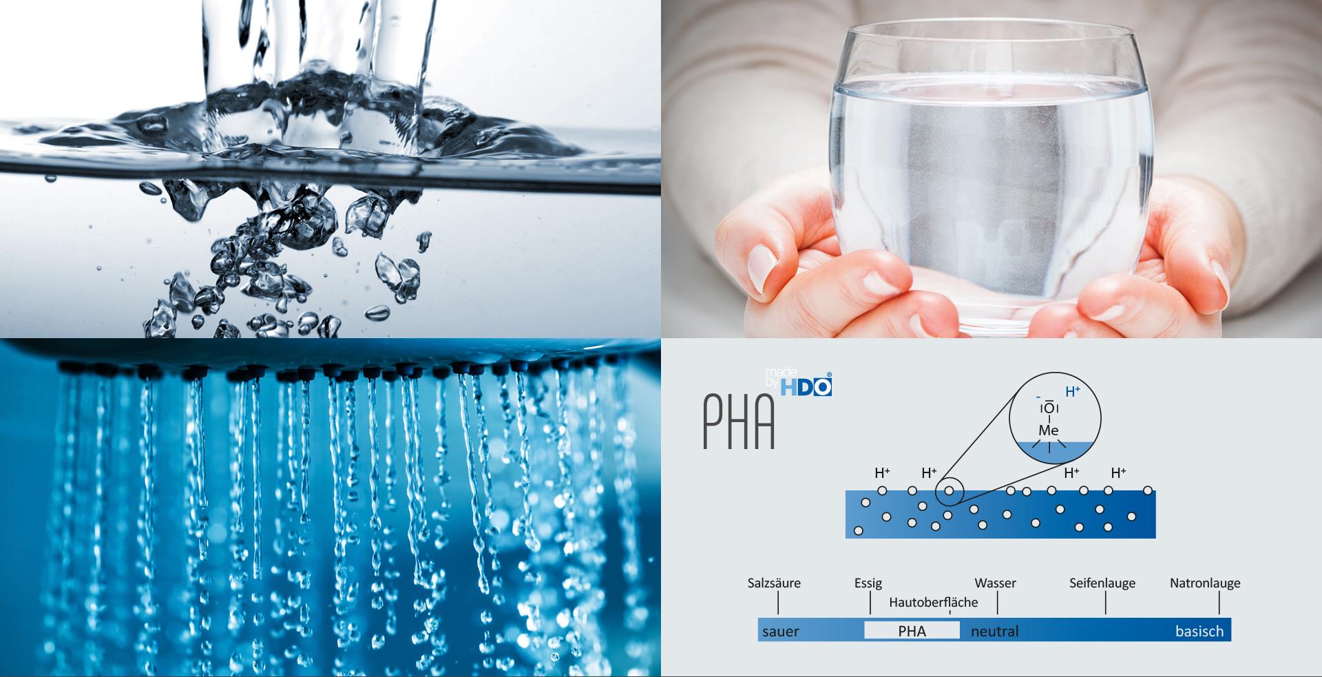 HDO Innovationen für wasserführende Systeme