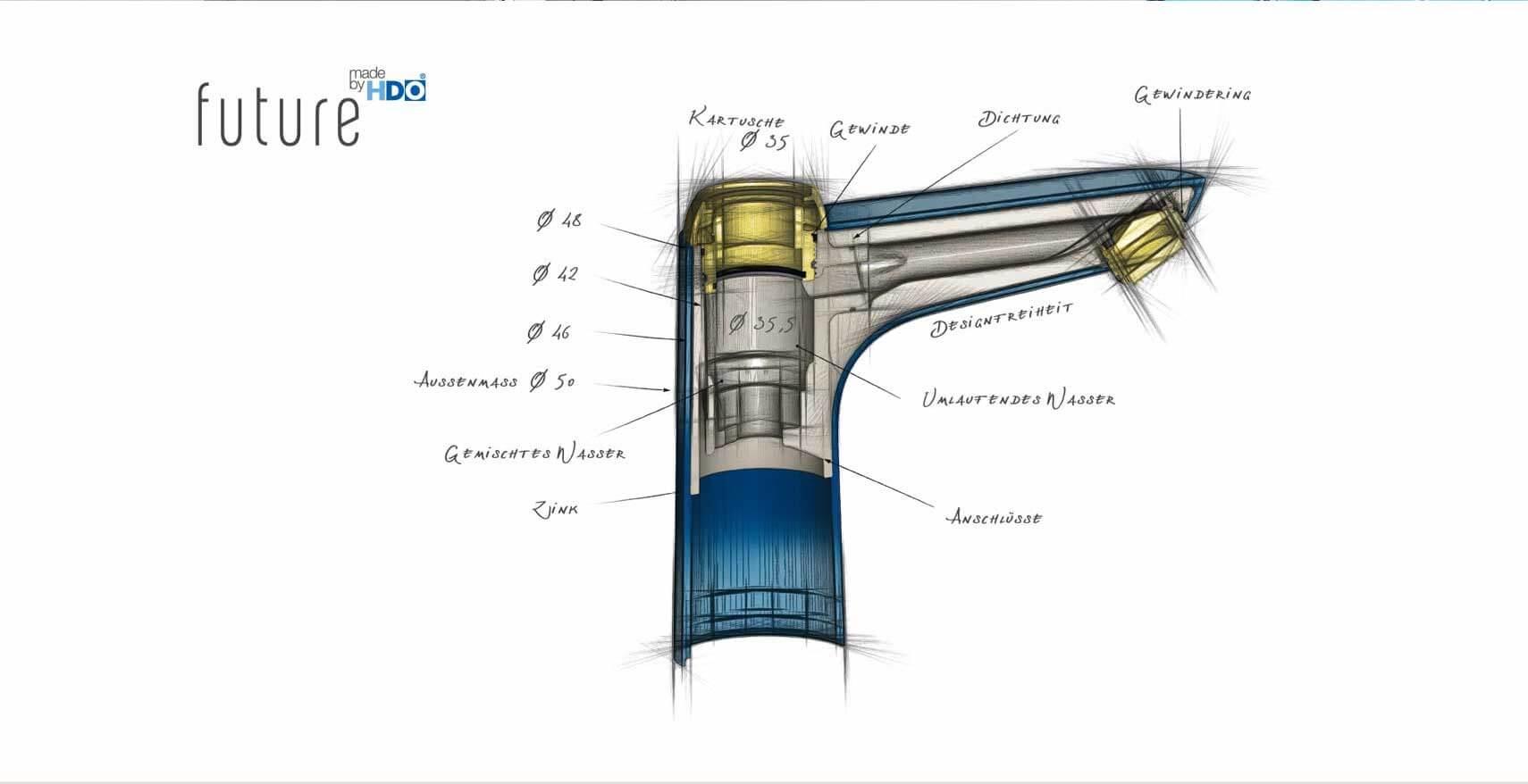 Modellzeichnung HDO-Future Technology