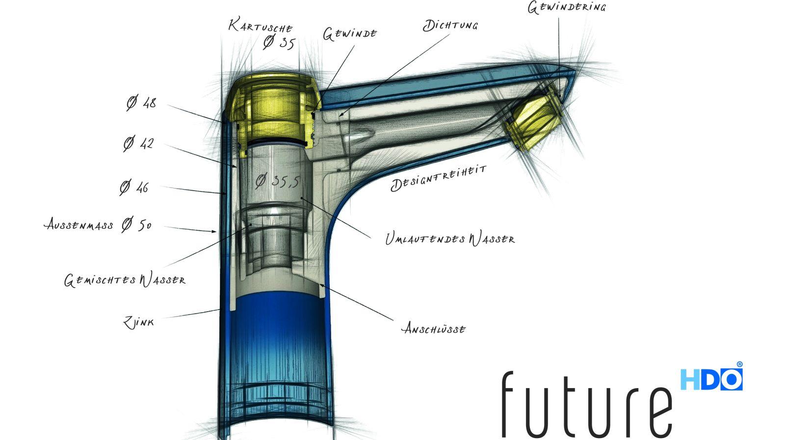 Model drawing HDO-Future Technology
